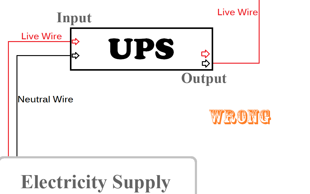 methods for circuiting ups and inverter with the wiring of. Black Bedroom Furniture Sets. Home Design Ideas