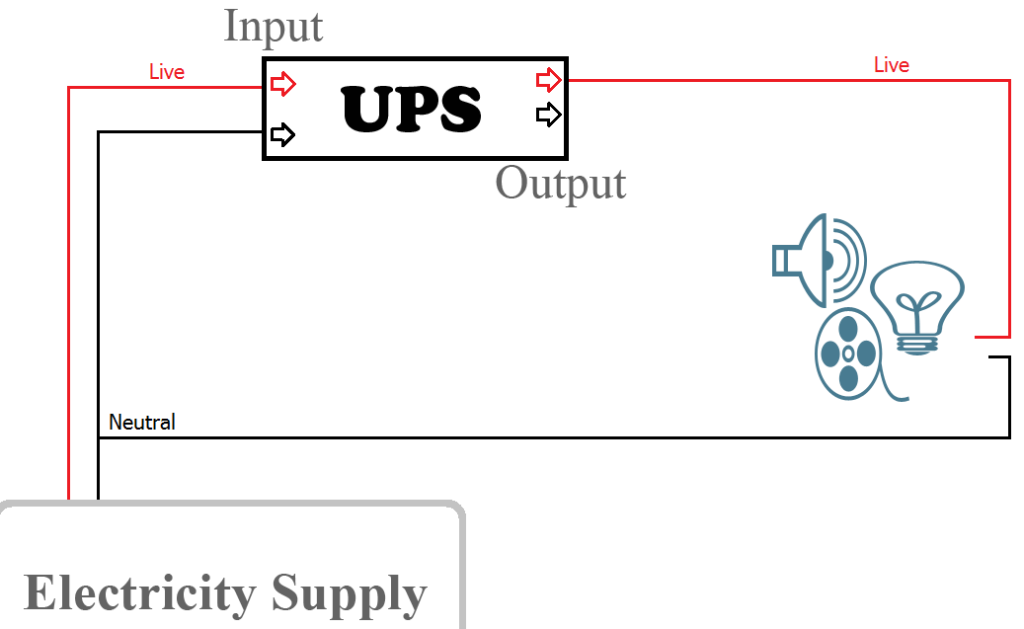 Home Wiring Diagram For Ups : Methods for circuiting ups inverter with home office