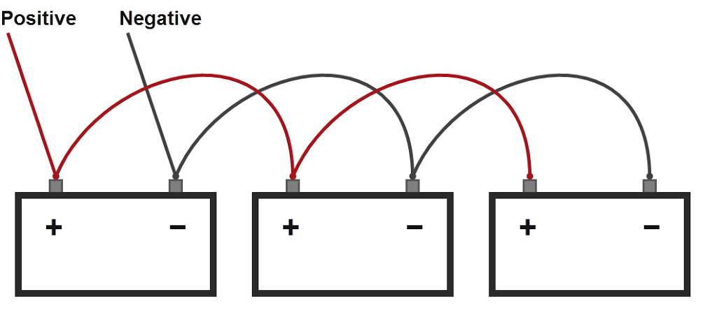 Parallel Battery Circuit batteries in series and parallel connections (battery packs smart ups 1250 battery wiring diagram at honlapkeszites.co