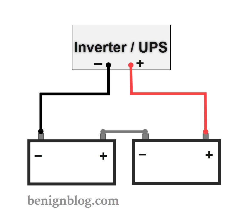 Ups Battery Diagram - Wiring Diagram Inside on 3 wire wiring diagram, circuit diagram, ups power diagram, as is to be diagram, led wiring diagram, how ups works diagram, ups line diagram, ups transformer diagram, apc ups diagram, electrical system diagram, ac to dc converter diagram, smps diagram, ups backup diagram, ups installation diagram, ups pcb diagram, exploded diagram, ups wiring diagram, ups inverter diagram, ups block diagram, ups cable diagram,